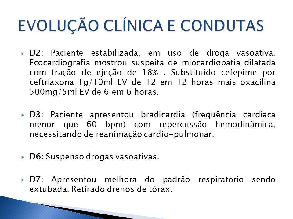 D2: Paciente estabilizada, em uso de droga vasoativa.