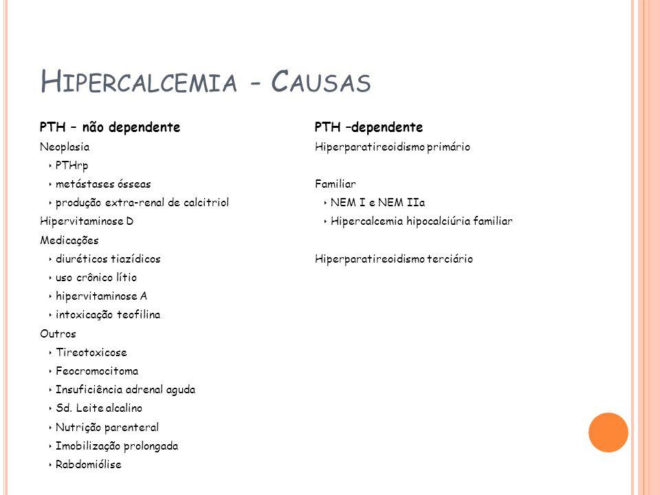 H IPERCALCEMIA - C AUSAS PTH – não dependente Neoplasia PTHrp metástases ósseas produção extra-renal de calcitriol Hipervitaminose D Medicações diuréticos tiazídicos uso crônico lítio hipervitaminose A intoxicação teofilina Outros Tireotoxicose Feocromocitoma Insuficiência adrenal aguda Sd.