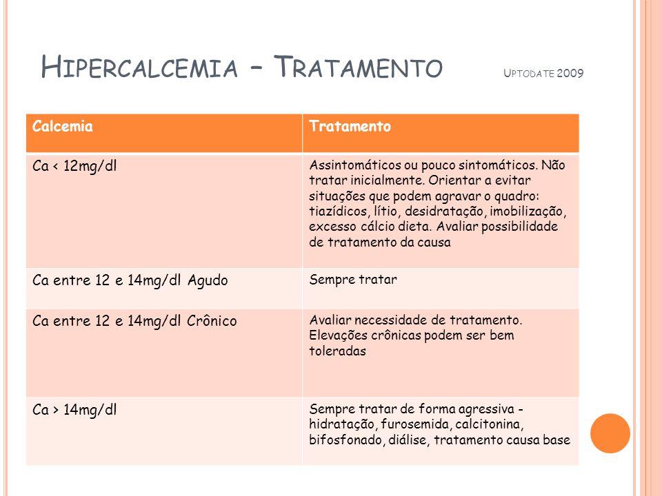 H IPERCALCEMIA – T RATAMENTO U PTODATE 2009 CalcemiaTratamento Ca < 12mg/dl Assintomáticos ou pouco sintomáticos.