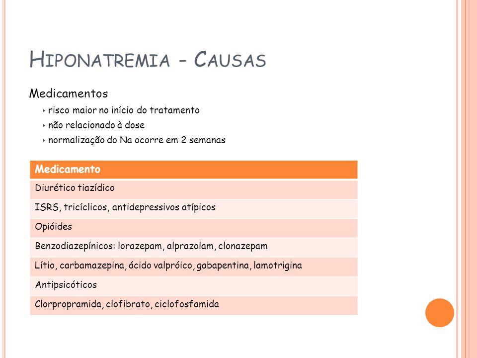 H IPONATREMIA - C AUSAS Medicamentos risco maior no início do tratamento não relacionado à dose normalização do Na ocorre em 2 semanas Medicamento Diurético tiazídico ISRS, tricíclicos, antidepressivos atípicos Opióides Benzodiazepínicos: lorazepam, alprazolam, clonazepam Lítio, carbamazepina, ácido valpróico, gabapentina, lamotrigina Antipsicóticos Clorpropramida, clofibrato, ciclofosfamida