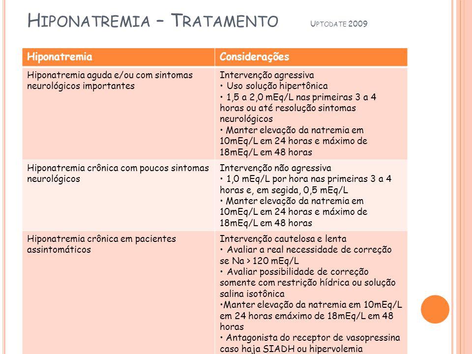 H IPONATREMIA – T RATAMENTO U PTODATE 2009 HiponatremiaConsiderações Hiponatremia aguda e/ou com sintomas neurológicos importantes Intervenção agressiva Uso solução hipertônica 1,5 a 2,0 mEq/L nas primeiras 3 a 4 horas ou até resolução sintomas neurológicos Manter elevação da natremia em 10mEq/L em 24 horas e máximo de 18mEq/L em 48 horas Hiponatremia crônica com poucos sintomas neurológicos Intervenção não agressiva 1,0 mEq/L por hora nas primeiras 3 a 4 horas e, em segida, 0,5 mEq/L Manter elevação da natremia em 10mEq/L em 24 horas e máximo de 18mEq/L em 48 horas Hiponatremia crônica em pacientes assintomáticos Intervenção cautelosa e lenta Avaliar a real necessidade de correção se Na > 120 mEq/L Avaliar possibilidade de correção somente com restrição hídrica ou solução salina isotônica Manter elevação da natremia em 10mEq/L em 24 horas emáximo de 18mEq/L em 48 horas Antagonista do receptor de vasopressina caso haja SIADH ou hipervolemia