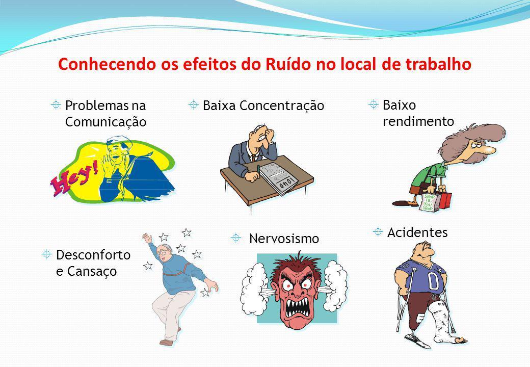 Problemas na Comunicação Baixa Concentração Nervosismo Baixo rendimento Acidentes Desconforto e Cansaço Conhecendo os efeitos do Ruído no local de trabalho