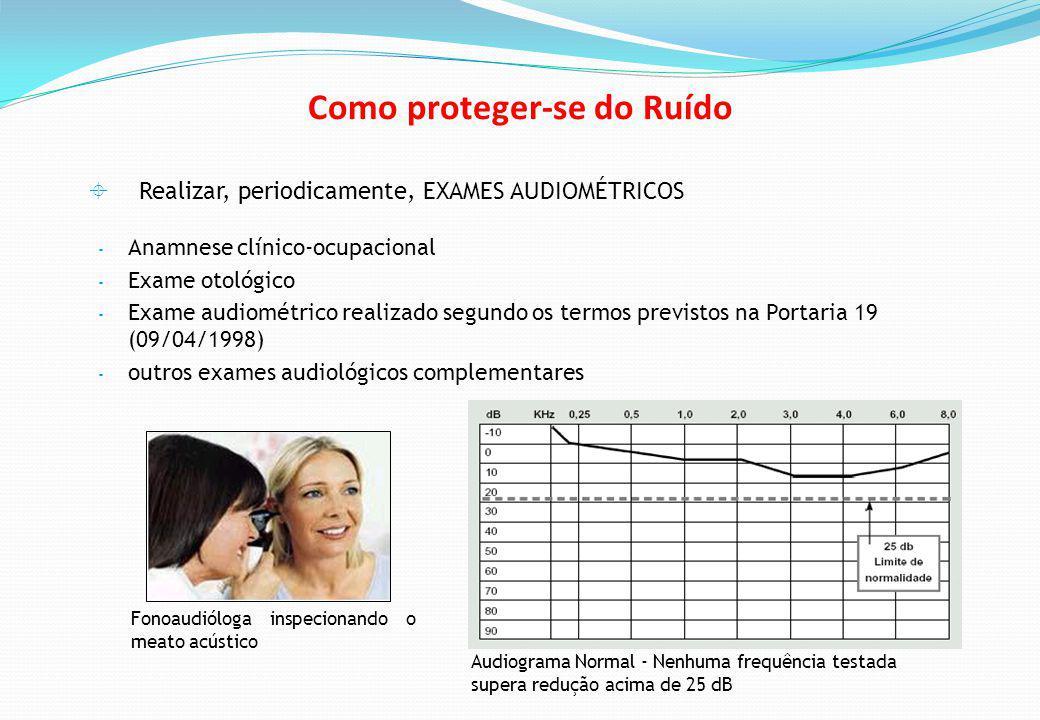 Realizar, periodicamente, EXAMES AUDIOMÉTRICOS Como proteger-se do Ruído - Anamnese clínico-ocupacional - Exame otológico - Exame audiométrico realizado segundo os termos previstos na Portaria 19 (09/04/1998) - outros exames audiológicos complementares Audiograma Normal - Nenhuma frequência testada supera redução acima de 25 dB Fonoaudióloga inspecionando o meato acústico