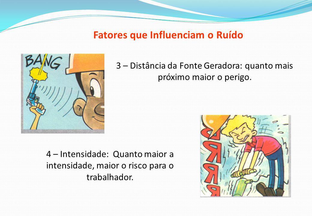 Enclausuramento (total ou parcial) Tratamento acústico Controle na Trajetória Enclausuramento Total - Cabines Acústicas Enclausuramento parcial Medidas de Controle do Ruído