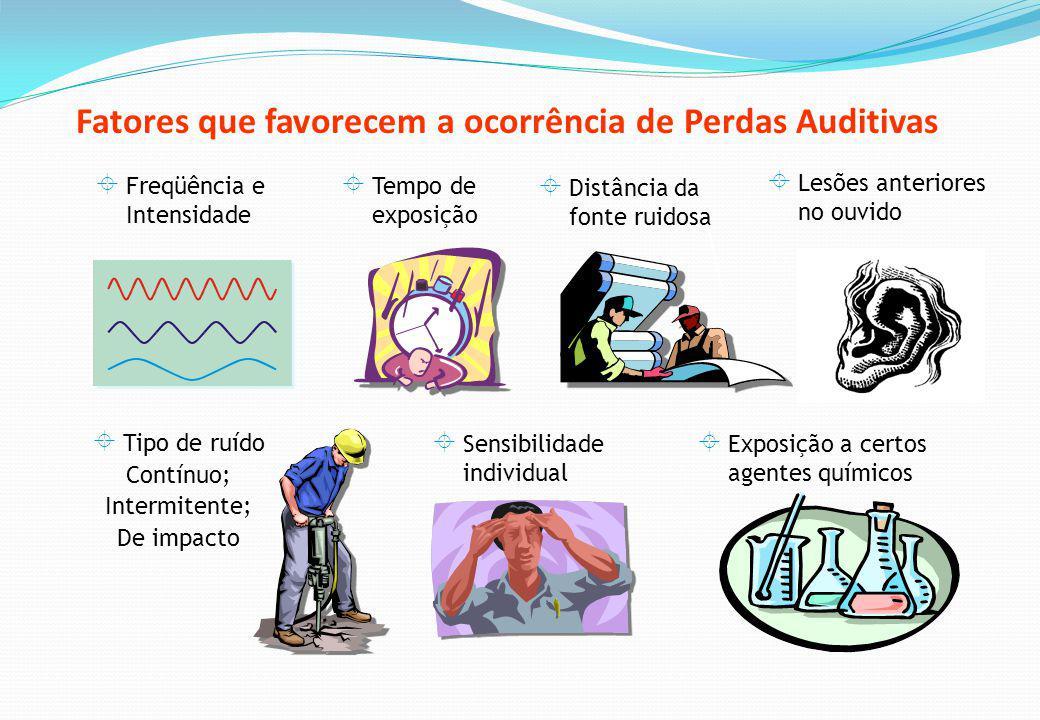 Fatores que favorecem a ocorrência de Perdas Auditivas Freqüência e Intensidade Tipo de ruído Contínuo; Intermitente; De impacto Tempo de exposição Distância da fonte ruidosa Sensibilidade individual Lesões anteriores no ouvido Exposição a certos agentes químicos