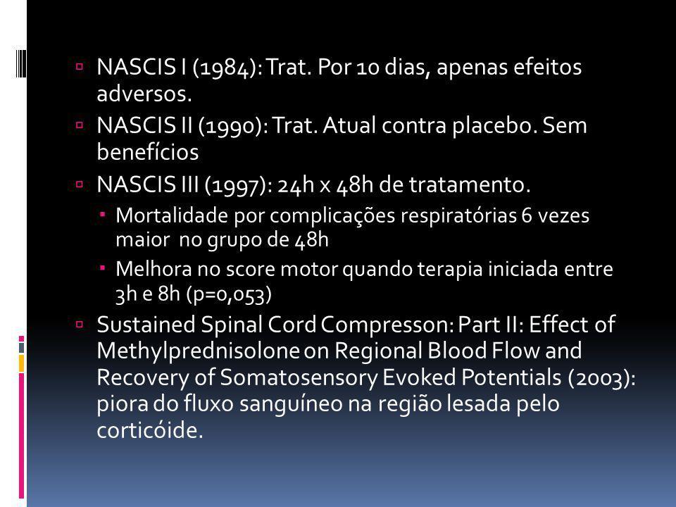 NASCIS I (1984): Trat. Por 10 dias, apenas efeitos adversos. NASCIS II (1990): Trat. Atual contra placebo. Sem benefícios NASCIS III (1997): 24h x 48h