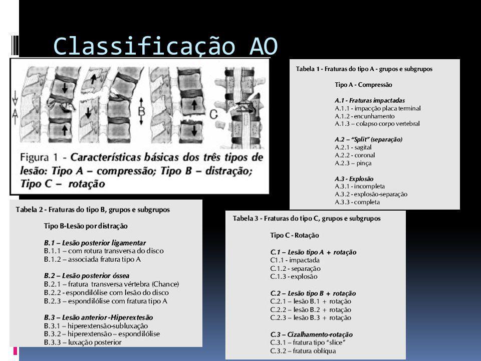 Classificação AO