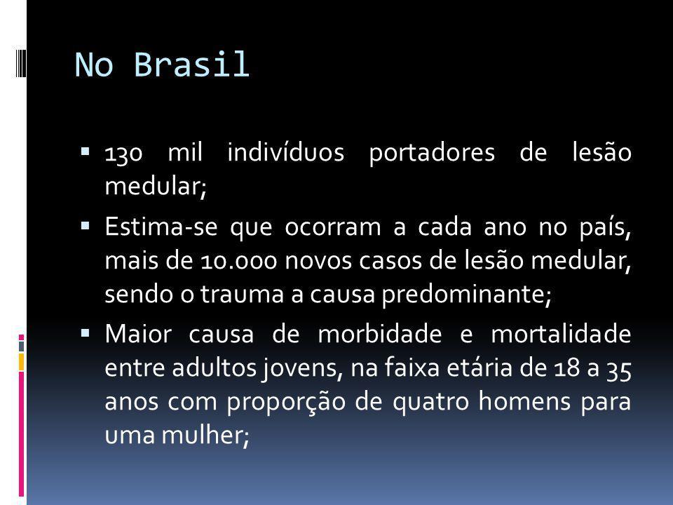 No Brasil 130 mil indivíduos portadores de lesão medular; Estima-se que ocorram a cada ano no país, mais de 10.000 novos casos de lesão medular, sendo