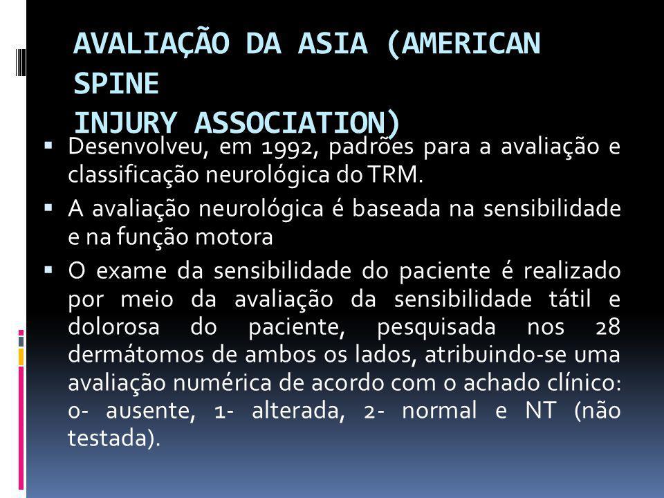 AVALIAÇÃO DA ASIA (AMERICAN SPINE INJURY ASSOCIATION) Desenvolveu, em 1992, padrões para a avaliação e classificação neurológica do TRM. A avaliação n