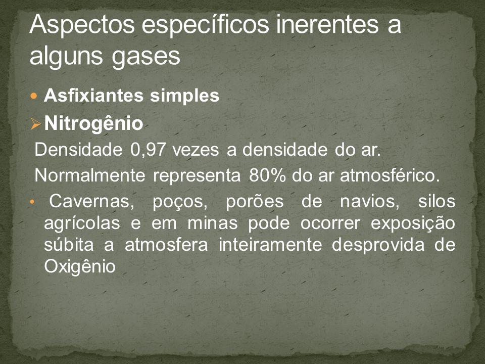 Asfixiantes simples Nitrogênio Densidade 0,97 vezes a densidade do ar.