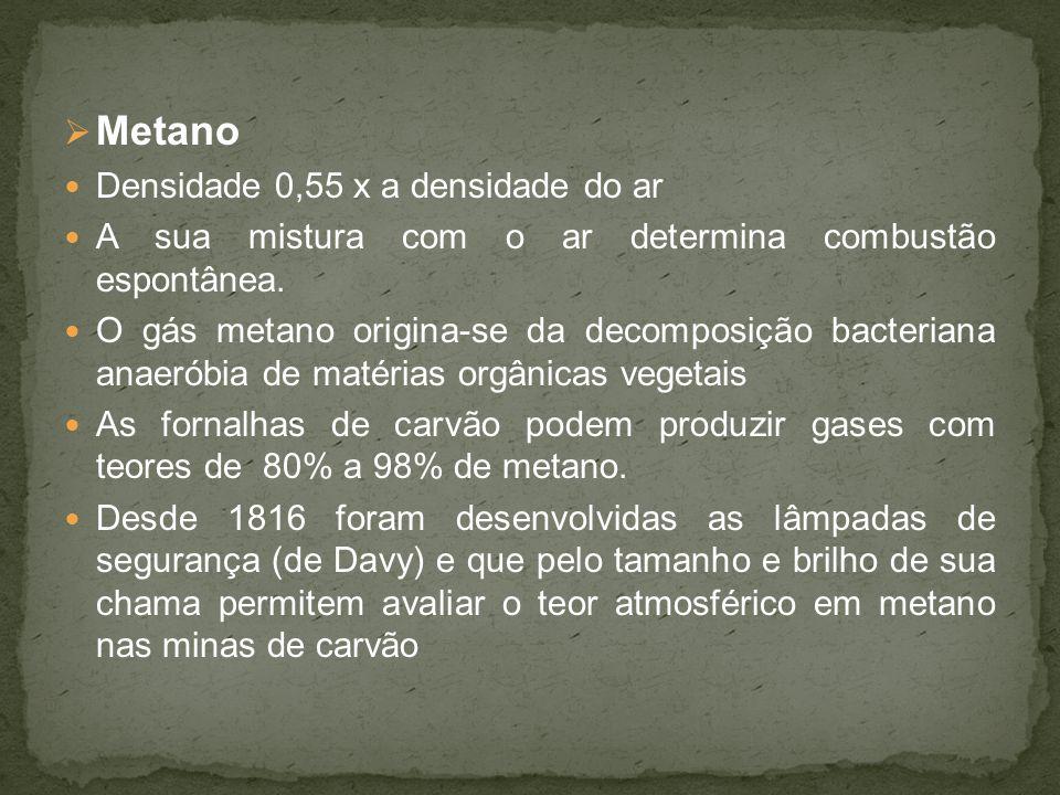 Metano Densidade 0,55 x a densidade do ar A sua mistura com o ar determina combustão espontânea.
