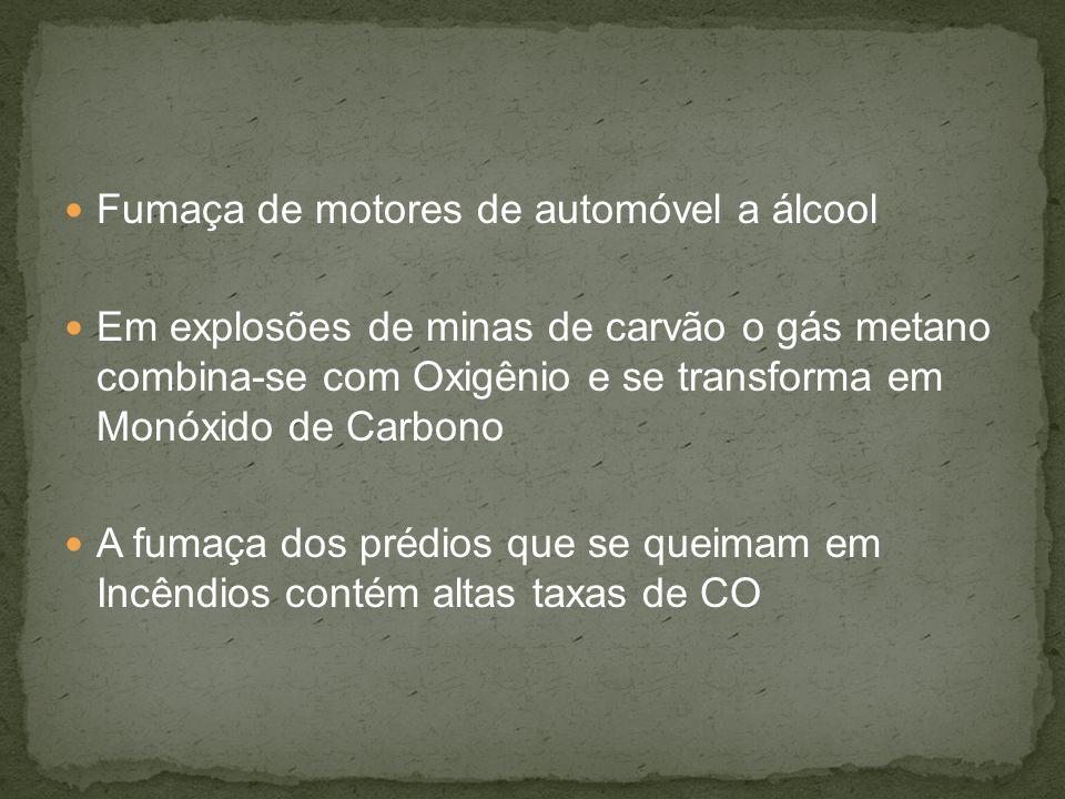 Fumaça de motores de automóvel a álcool Em explosões de minas de carvão o gás metano combina-se com Oxigênio e se transforma em Monóxido de Carbono A fumaça dos prédios que se queimam em Incêndios contém altas taxas de CO