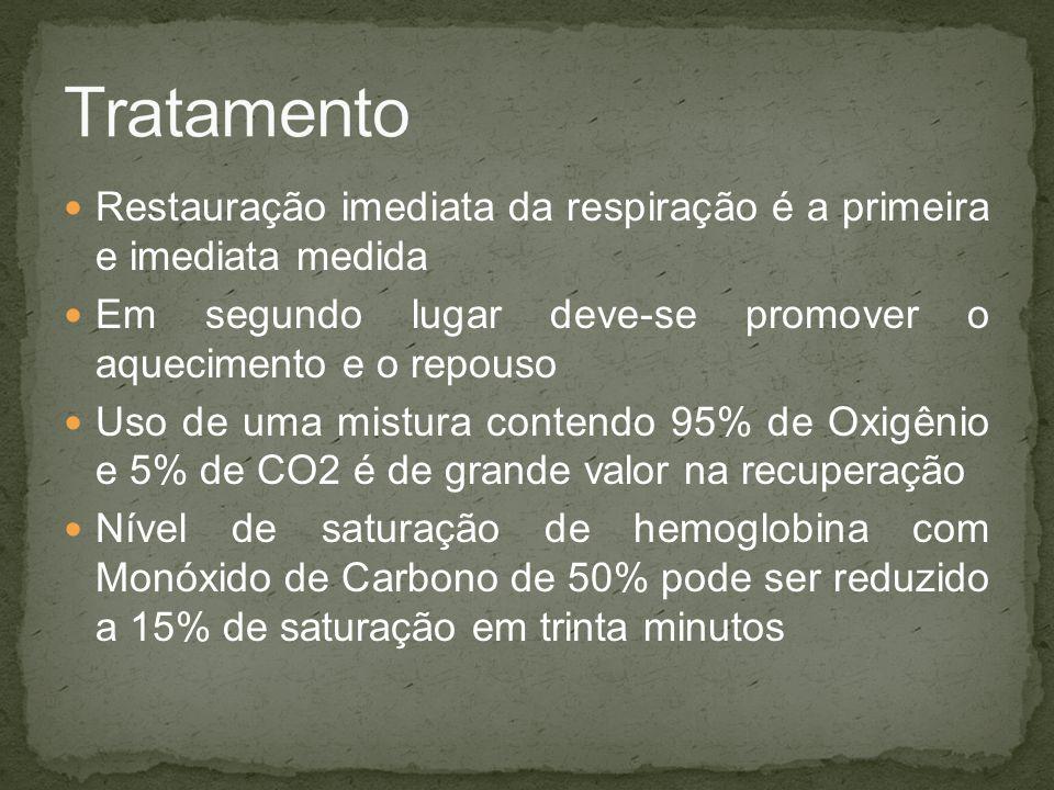 Restauração imediata da respiração é a primeira e imediata medida Em segundo lugar deve-se promover o aquecimento e o repouso Uso de uma mistura contendo 95% de Oxigênio e 5% de CO2 é de grande valor na recuperação Nível de saturação de hemoglobina com Monóxido de Carbono de 50% pode ser reduzido a 15% de saturação em trinta minutos