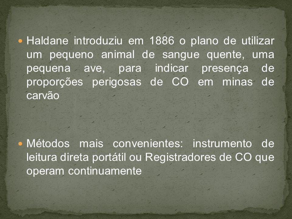 Haldane introduziu em 1886 o plano de utilizar um pequeno animal de sangue quente, uma pequena ave, para indicar presença de proporções perigosas de CO em minas de carvão Métodos mais convenientes: instrumento de leitura direta portátil ou Registradores de CO que operam continuamente