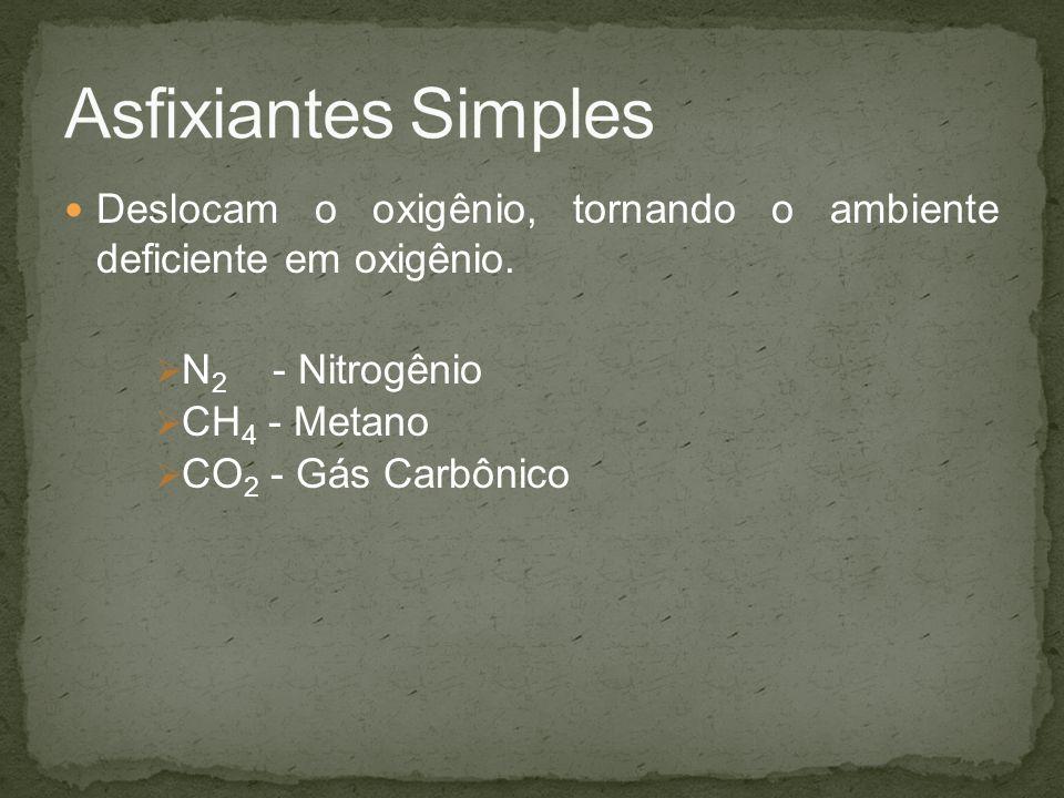 Deslocam o oxigênio, tornando o ambiente deficiente em oxigênio.