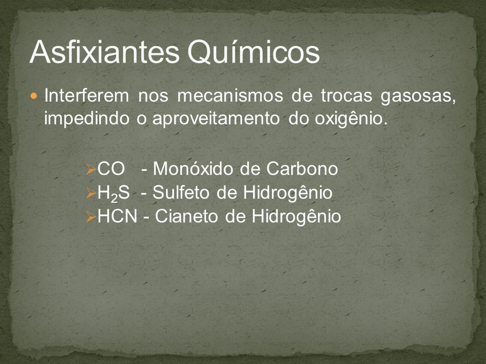 A conjuntivite pode ser prevenida mantendo-se a concentração de gás sulfídrico abaixo de 20ppm Papel umedecido com solução de acetato de chumbo pode ser usado para detectar a presença de gás sulfídrico no ar.