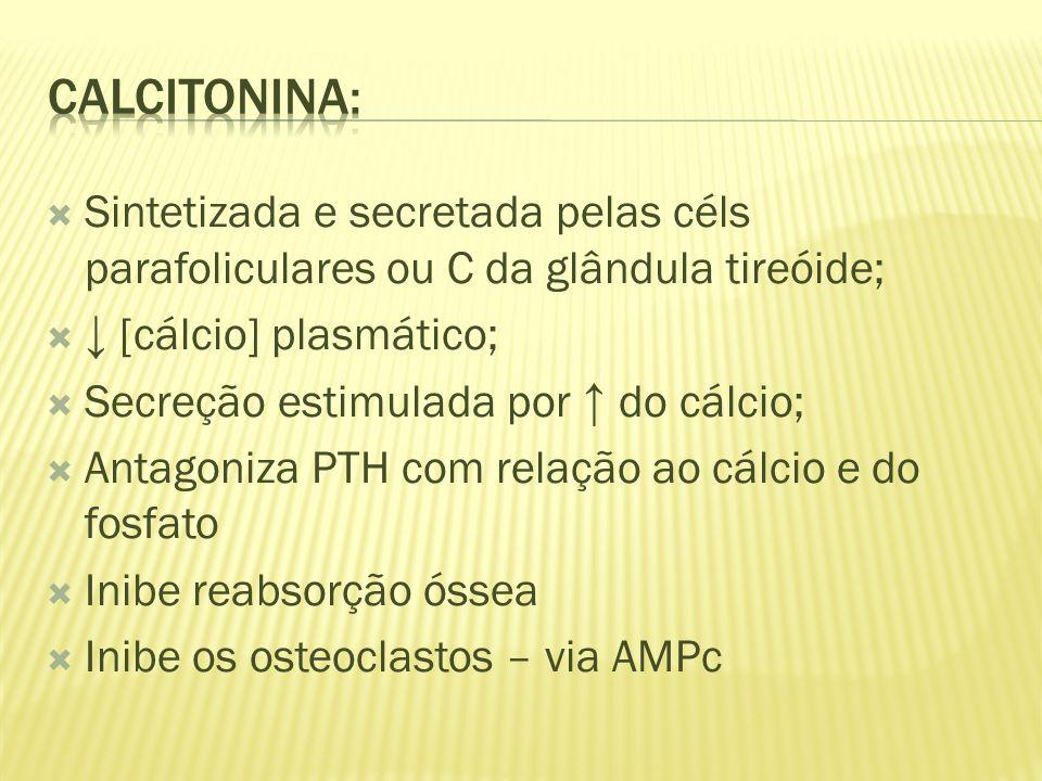 Sintetizada e secretada pelas céls parafoliculares ou C da glândula tireóide; [cálcio] plasmático; Secreção estimulada por do cálcio; Antagoniza PTH com relação ao cálcio e do fosfato Inibe reabsorção óssea Inibe os osteoclastos – via AMPc