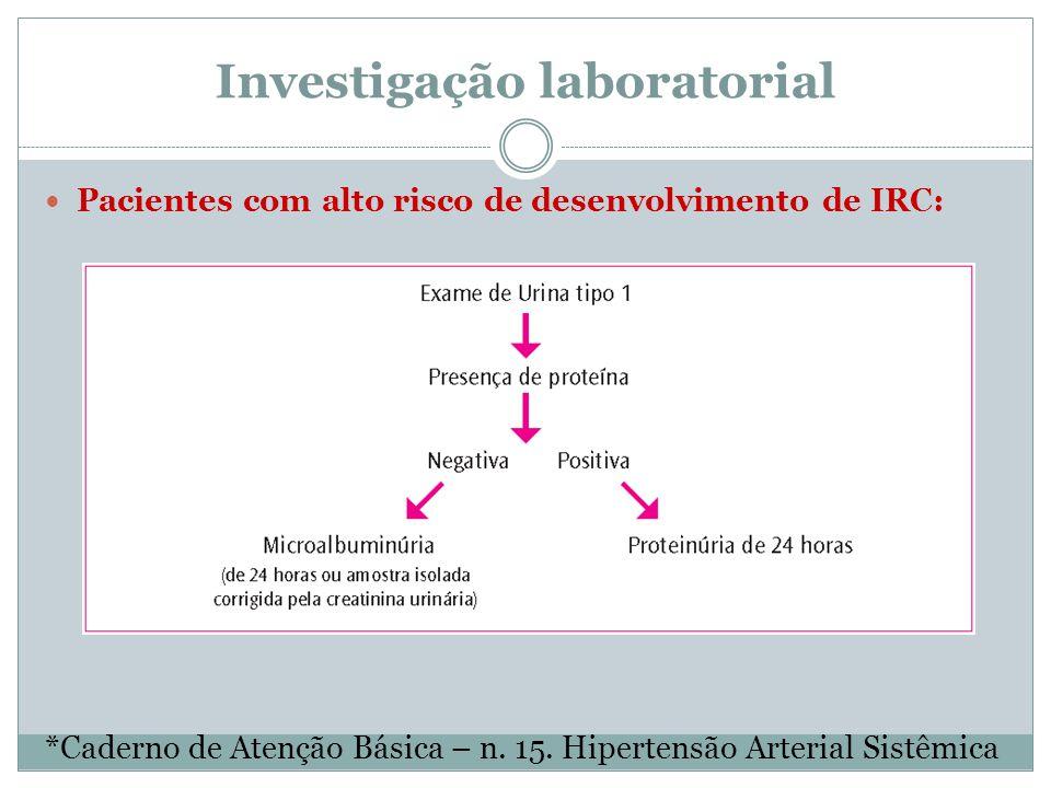 Investigação laboratorial Pacientes com alto risco de desenvolvimento de IRC: *Caderno de Atenção Básica – n. 15. Hipertensão Arterial Sistêmica