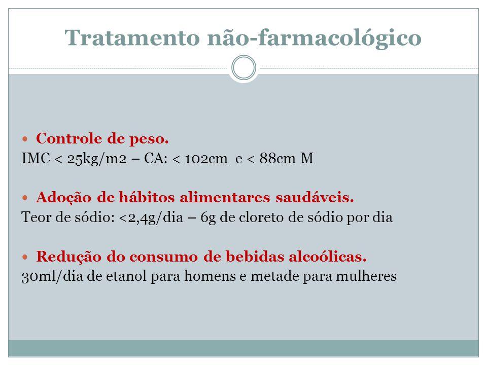 Tratamento não-farmacológico Controle de peso. IMC < 25kg/m2 – CA: < 102cm e < 88cm M Adoção de hábitos alimentares saudáveis. Teor de sódio: <2,4g/di