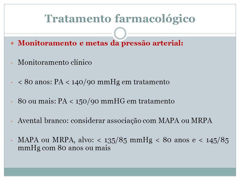 Tratamento farmacológico Monitoramento e metas da pressão arterial: - Monitoramento clínico - < 80 anos: PA < 140/90 mmHg em tratamento - 80 ou mais: