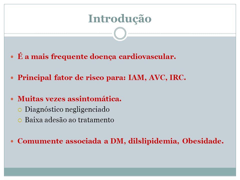 Introdução É a mais frequente doença cardiovascular. Principal fator de risco para: IAM, AVC, IRC. Muitas vezes assintomática. Diagnóstico negligencia