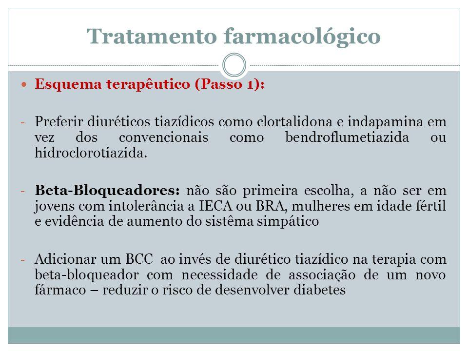 Tratamento farmacológico Esquema terapêutico (Passo 1): - Preferir diuréticos tiazídicos como clortalidona e indapamina em vez dos convencionais como