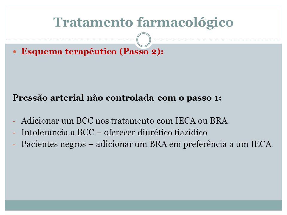Tratamento farmacológico Esquema terapêutico (Passo 2): Pressão arterial não controlada com o passo 1: - Adicionar um BCC nos tratamento com IECA ou B