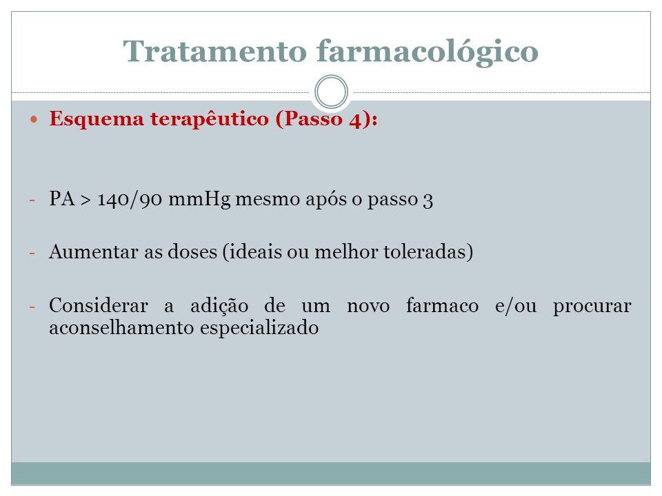 Tratamento farmacológico Esquema terapêutico (Passo 4): - PA > 140/90 mmHg mesmo após o passo 3 - Aumentar as doses (ideais ou melhor toleradas) - Con