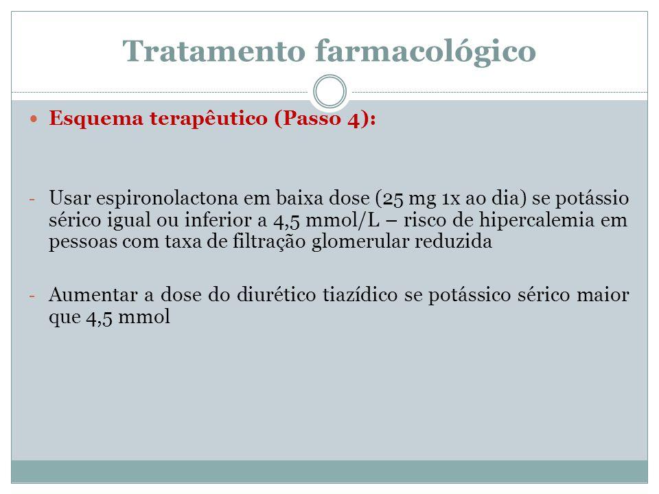 Tratamento farmacológico Esquema terapêutico (Passo 4): - Usar espironolactona em baixa dose (25 mg 1x ao dia) se potássio sérico igual ou inferior a