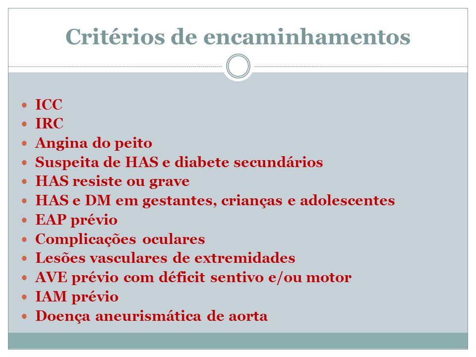 Critérios de encaminhamentos ICC IRC Angina do peito Suspeita de HAS e diabete secundários HAS resiste ou grave HAS e DM em gestantes, crianças e adol