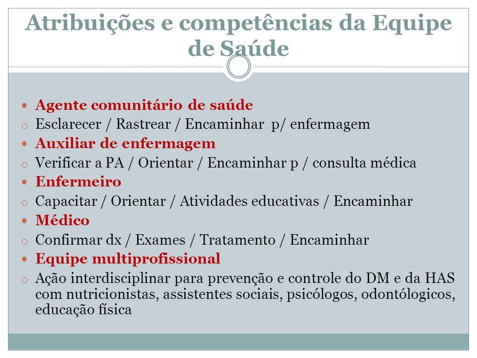 Atribuições e competências da Equipe de Saúde Agente comunitário de saúde o Esclarecer / Rastrear / Encaminhar p/ enfermagem Auxiliar de enfermagem o