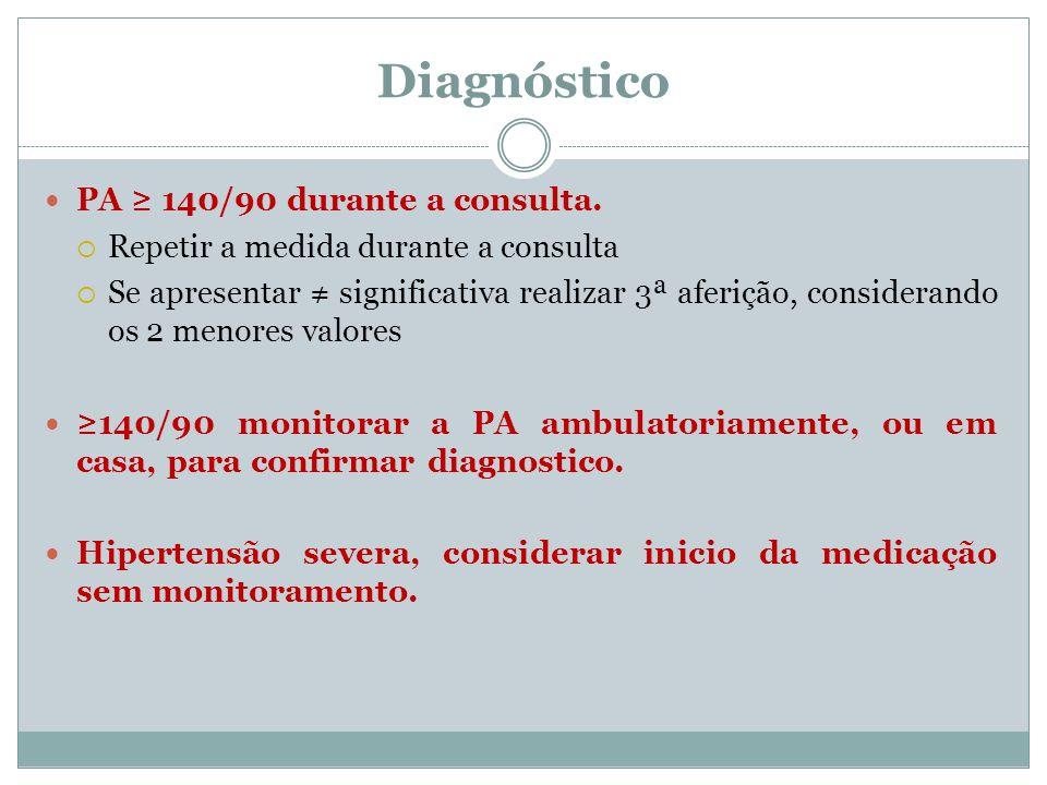 Diagnóstico PA 140/90 durante a consulta. Repetir a medida durante a consulta Se apresentar significativa realizar 3ª aferição, considerando os 2 meno
