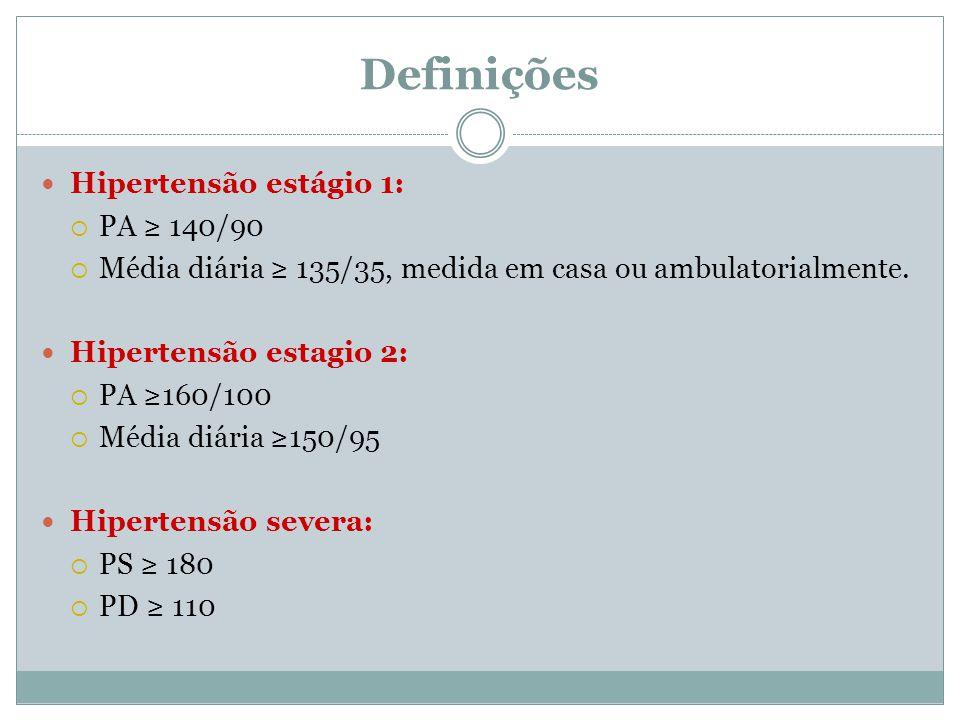 Definições Hipertensão estágio 1: PA 140/90 Média diária 135/35, medida em casa ou ambulatorialmente. Hipertensão estagio 2: PA 160/100 Média diária 1
