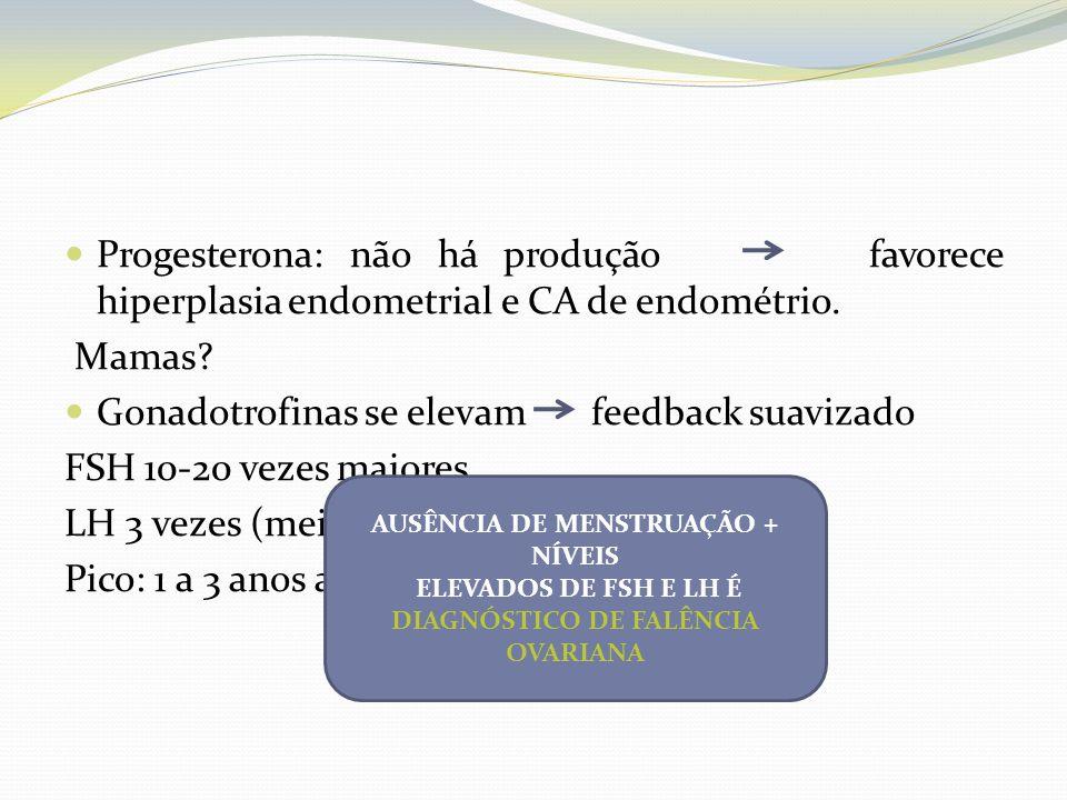 Progesterona: não há produção favorece hiperplasia endometrial e CA de endométrio. Mamas? Gonadotrofinas se elevam feedback suavizado FSH 10-20 vezes