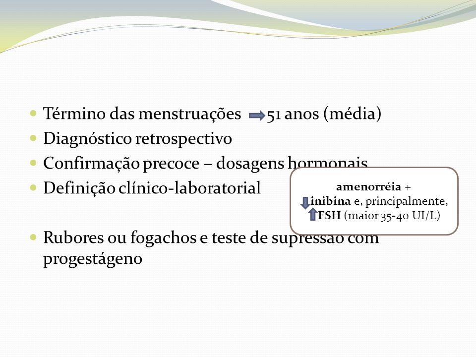 Término das menstruações 51 anos (média) Diagnóstico retrospectivo Confirmação precoce – dosagens hormonais Definição clínico-laboratorial Rubores ou