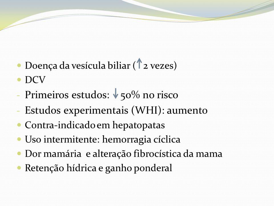 Doença da vesícula biliar ( 2 vezes) DCV - Primeiros estudos: 50% no risco - Estudos experimentais (WHI): aumento Contra-indicado em hepatopatas Uso i