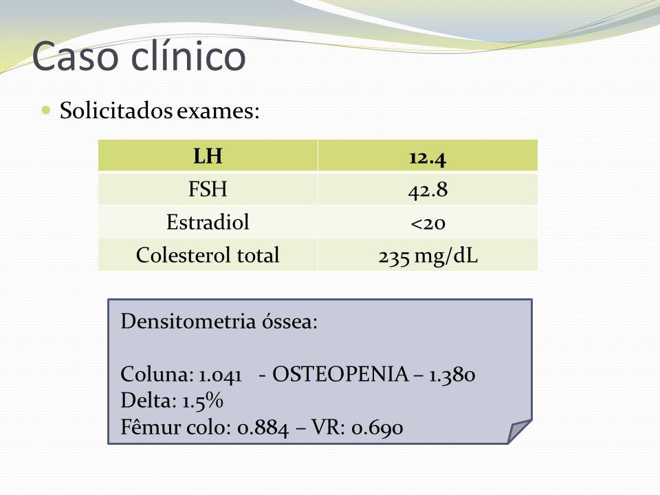 Caso clínico Solicitados exames: LH12.4 FSH42.8 Estradiol<20 Colesterol total235 mg/dL Densitometria óssea: Coluna: 1.041 - OSTEOPENIA – 1.380 Delta: