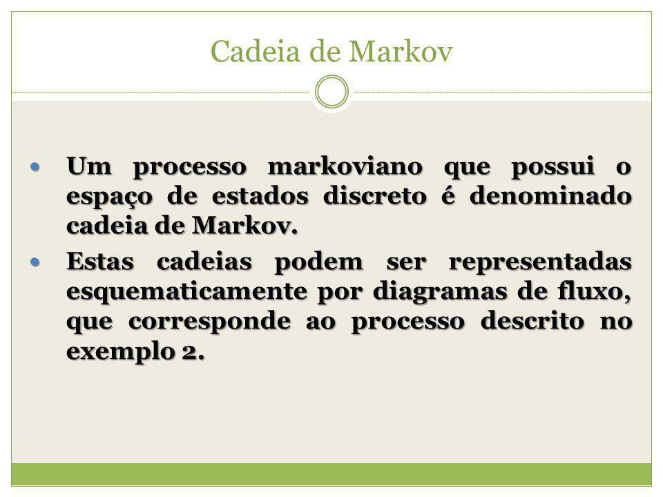 Cadeia de Markov Um processo markoviano que possui o espaço de estados discreto é denominado cadeia de Markov. Um processo markoviano que possui o esp