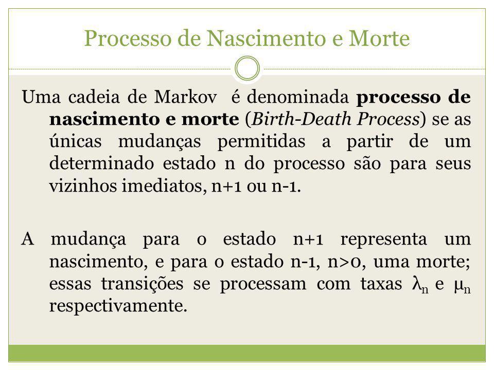 Processo de Nascimento e Morte Uma cadeia de Markov é denominada processo de nascimento e morte (Birth-Death Process) se as únicas mudanças permitidas