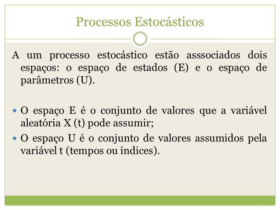 Processos Estocásticos Se E é um conjunto discreto, o processo estocástico é denominado cadeia estocástica; Se E é um conjunto contínuo, temos um processo contínuo; Se U é um conjunto discreto (índices), o processo é denotado por {X(t) |t E U}.