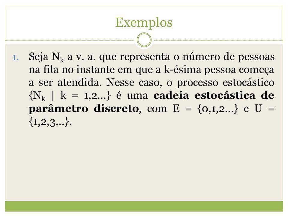 Exemplos 1. Seja N k a v. a. que representa o número de pessoas na fila no instante em que a k-ésima pessoa começa a ser atendida. Nesse caso, o proce