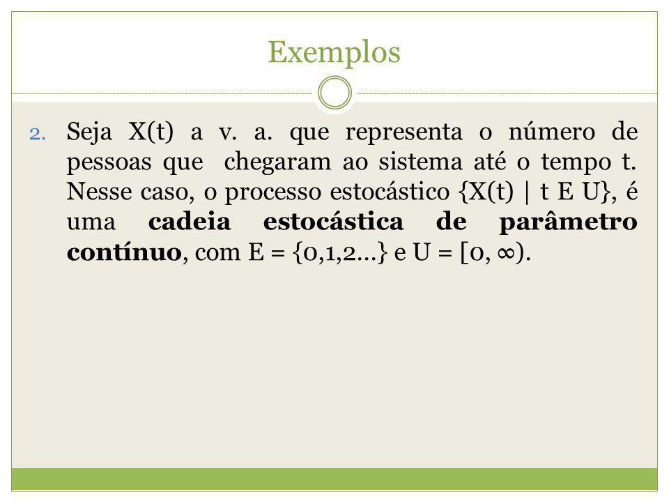 Exemplos 2. Seja X(t) a v. a. que representa o número de pessoas que chegaram ao sistema até o tempo t. Nesse caso, o processo estocástico {X(t) | t E