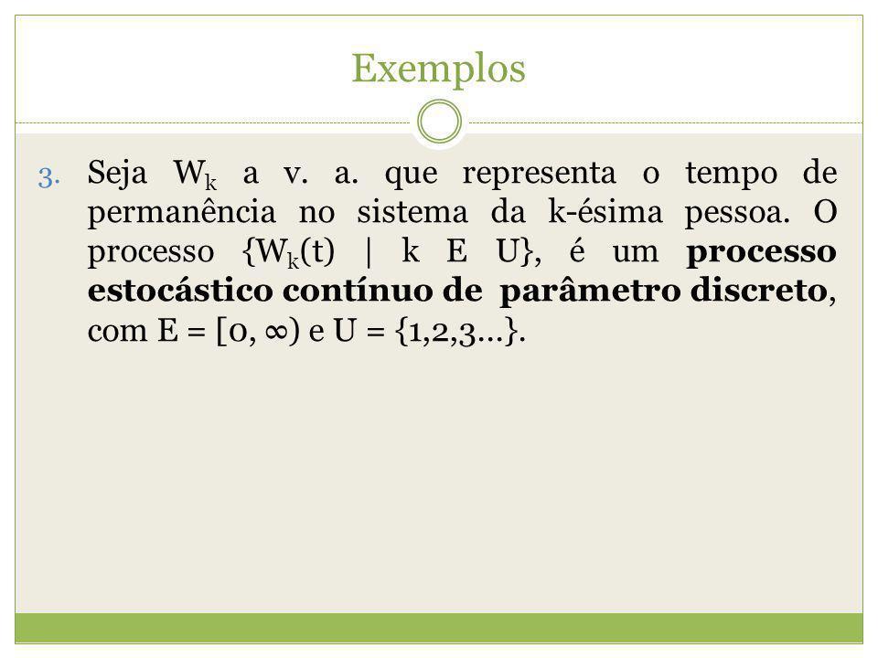 Exemplos 3. Seja W k a v. a. que representa o tempo de permanência no sistema da k-ésima pessoa. O processo {W k (t) | k E U}, é um processo estocásti