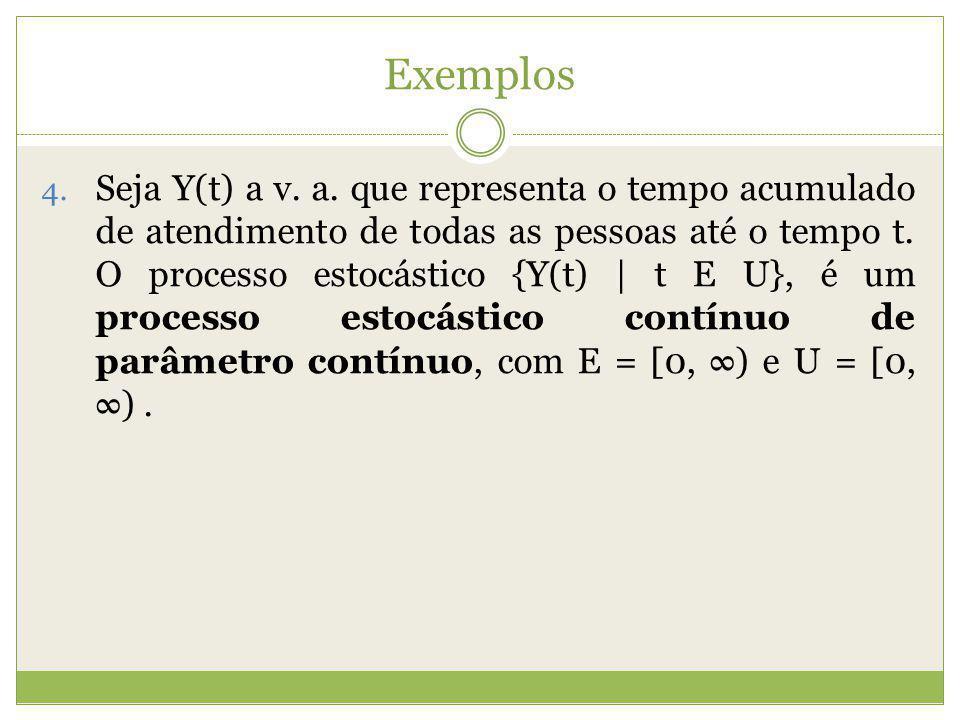 Exemplos 4. Seja Y(t) a v. a. que representa o tempo acumulado de atendimento de todas as pessoas até o tempo t. O processo estocástico {Y(t) | t E U}