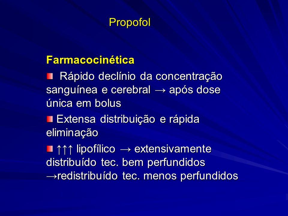 Propofol Farmacocinética Rápido declínio da concentração sanguínea e cerebral após dose única em bolus Rápido declínio da concentração sanguínea e cer