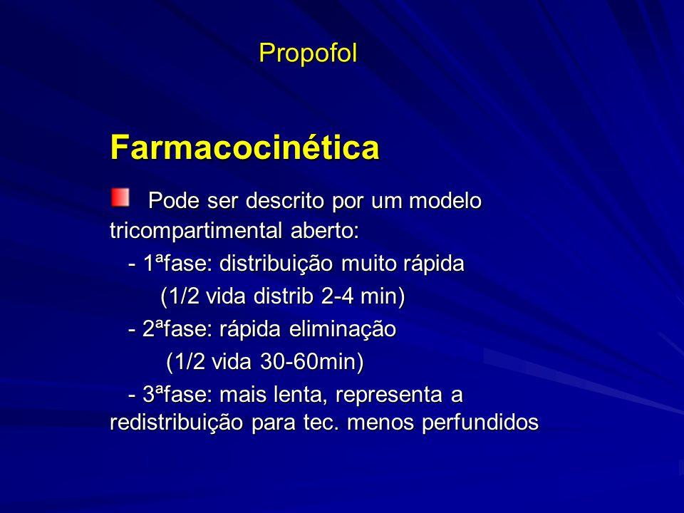 Propofol Farmacocinética Pode ser descrito por um modelo tricompartimental aberto: Pode ser descrito por um modelo tricompartimental aberto: - 1ªfase: