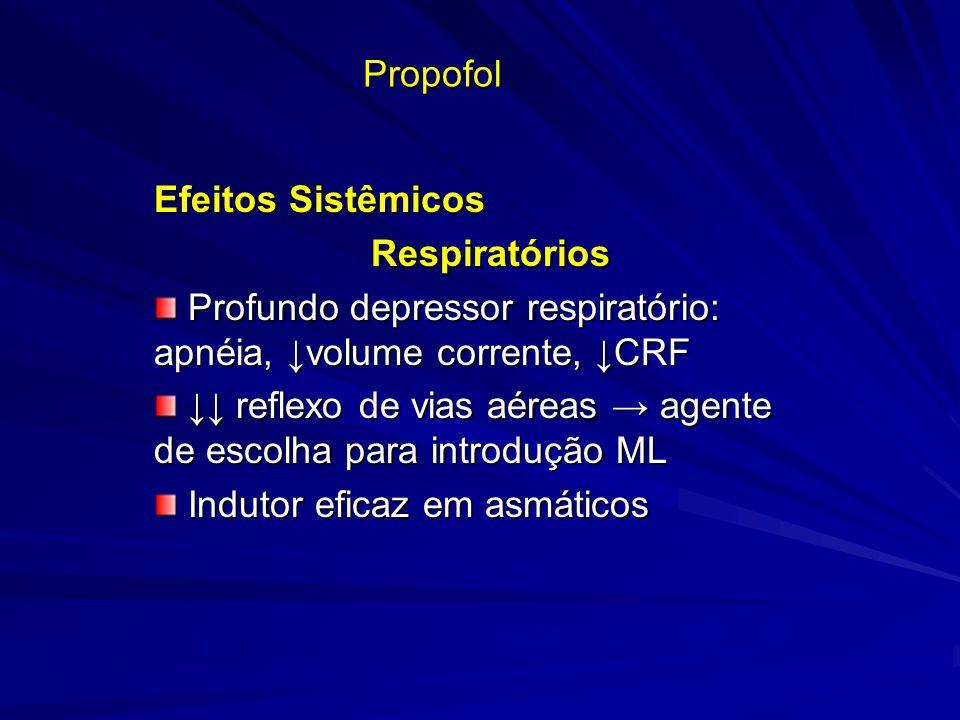 Propofol Efeitos Sistêmicos Respiratórios Respiratórios Profundo depressor respiratório: apnéia, volume corrente, CRF Profundo depressor respiratório: