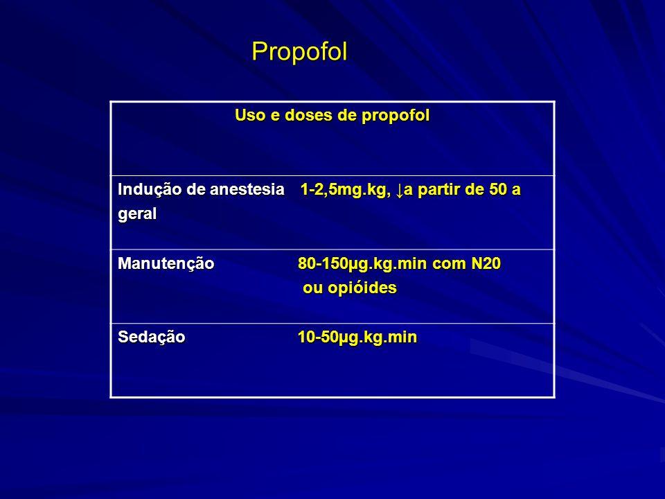 Propofol Uso e doses de propofol Indução de anestesia 1-2,5mg.kg, a partir de 50 a geral Manutenção 80-150µg.kg.min com N20 ou opióides ou opióides Se