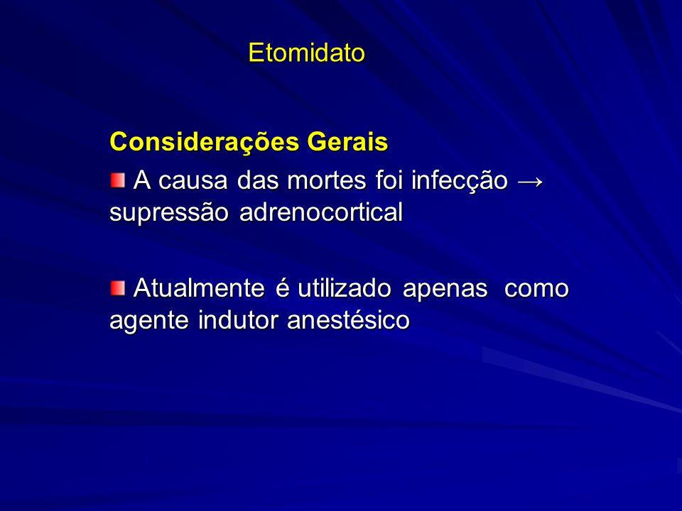Etomidato Considerações Gerais A causa das mortes foi infecção supressão adrenocortical A causa das mortes foi infecção supressão adrenocortical Atual