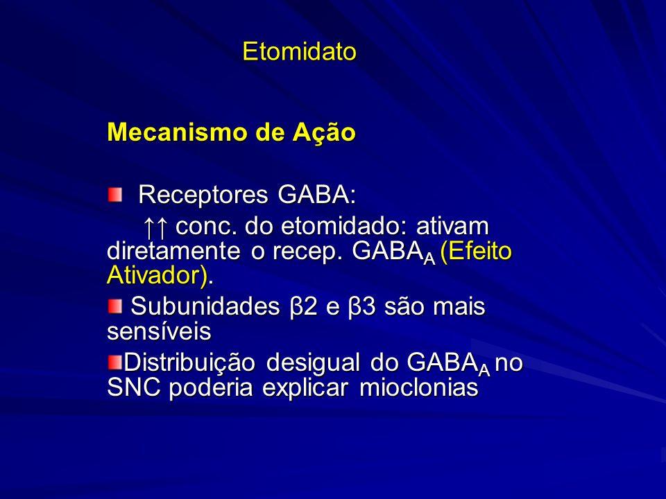 Etomidato Mecanismo de Ação Receptores GABA: Receptores GABA: conc. do etomidado: ativam diretamente o recep. GABA A (Efeito Ativador). conc. do etomi